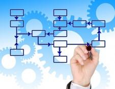 Konkurencingumui stiprinti – aukšto našumo inovatyvios gamybinės įrangos diegimas MVĮ