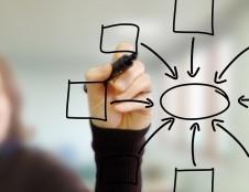 Socialinių inovacijų stebėsenos sistemos beieškant