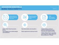 Seimo rudens sesijoje – kelių finansavimo efektyvumą ir skaidrumą didinanti pertvarka, susisiekimo inovacijas skatinantys projektai